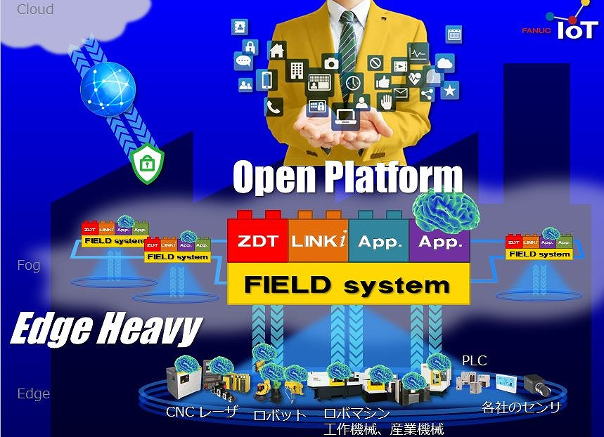 FILEDシステム2.jpg